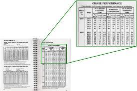Propilot Checklist For Piper