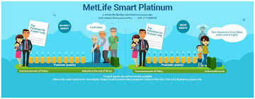 Metlife Life Insurance Quote Awesome Anonymous Whole Life Insurance Quote 48 Metlife Whole Life Insurance