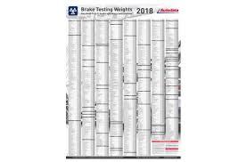 Get 25 Per Cent Off 2018 Autodata Brake Testing Weights