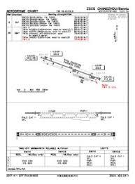 Zsfz Charts Changzhou Benniu Airport Wikivisually
