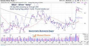 Slv Chart Silver Rally Has Attention Of Precious Metals Bulls See It