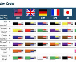electrical wire color code in creative household wiring code electrical wire color code in nice iec wire color chart wire center u2022 rh