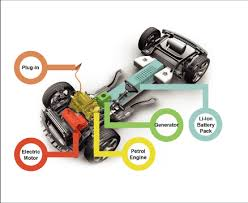 re move the chevrolet volt ii how it works gm volt analysis2