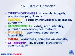 Image result for six pillars of character image