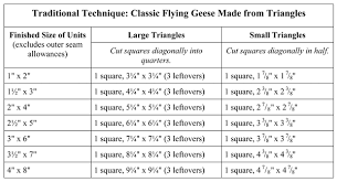 How to sew flying geese - 4 techniques - Stitch This! The ... & Flying Geese sizing chart--traditional technique Adamdwight.com