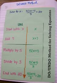 do undo method for solving equations foldable