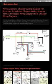 simple wiring diagram for my 87 aporty chopper the sportster i did this one and it looks easy to me what do yall think its exactly what all i will be running on my scooter