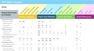 microsoft excel project management templates free task management templates simple project tracking template with