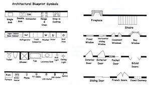 Architectural Floor Plan Symbols Creative Architecture Symbols Floor