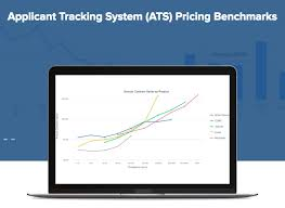 Ats Applicant Tracking System Applicant Tracking System Pricing Ongig Blog