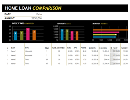 Home Loan Interest Rates Comparison Chart In India Home Loan Comparison