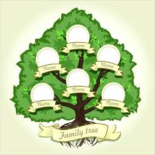 Drawing A Family Tree Template Easy Family Tree Template