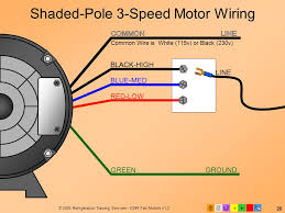 gfci wiring diagram ppt wiring wiring diagram for cars 240v Cooler Motor Wiring 3 speed fan switch wiring cancigs com gfci wiring diagram ppt at umecrim 240V Single Phase Motor Wiring Diagram