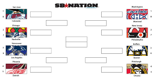 Hockey Playoff Standings Chart 2010 Nhl Playoffs A Look At The Complete Bracket Sbnation Com