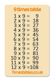 9 Times Table With Games At Timestables Co Uk