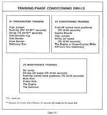 7 3 gr drills army physical fitness test apft fm 21 20 tc 3 22 20 info