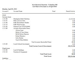 Accounting Sample Chart Of Accounts Chms