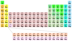 periodic table w atomic number copy periodic table with atomic mass and atomic number rounded best