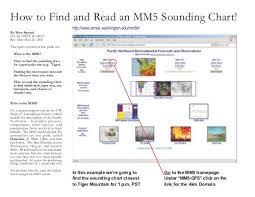How To Find And Read An Mm5 Sounding Chart Northwest