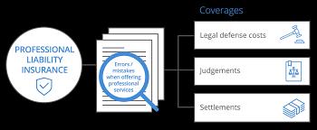 professional liability infographic desktop