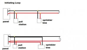 conventional fire alarm wiring diagram wiring diagram fire alarm system wiring diagram auto schematic