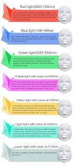 Led Light Therapy Color Chart Led Light Therapy Mask Color Chart Www Bedowntowndaytona Com