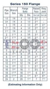 Flange Bolt Chart 300 36 Flange Bolt Chart Downloads Ansi Pipe Flange Bolt