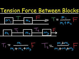 Physics Tension Problems Tension In Rope Between Two Three Blocks Accelerating System Physics