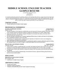 Examples Cv In English Tutor Resume Template Resume Samples