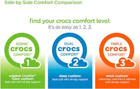 Crocs Classic Clog Zappos Com