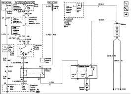 95 olds aurora wiring diagram wirdig olds starter diagram wiring diagram schematic