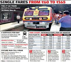 Ac Train To Run Till Borivli In 1st Week Services Reduced