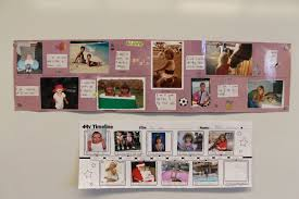 Creative Timelines For Projects Personal Timelines Surfin Through Second