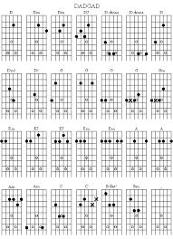 Banjo Capo Chart Partial Capo Chord Chart Www Bedowntowndaytona Com