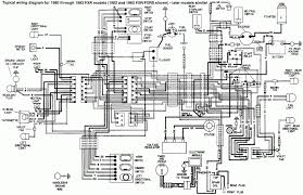 1995 softail wiring diagram wiring diagram wiring diagram harley sportster auto schematic