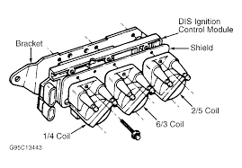 3 1 liter gm engine diagram coil pack wiring diagram library 3 1 liter gm engine diagram coil pack