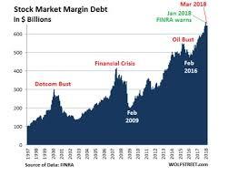 2018 Stock Market Margin Debt Predictions Business Insider