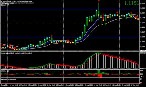 Mr Nims Forex Renko Chart Strategy Forex Mt4 Indicators