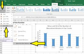 Graphing With Excel Biology For Life