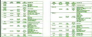 2014car wiring diagram page 88 1992 chevrolet pick up 305 engine fuse box map