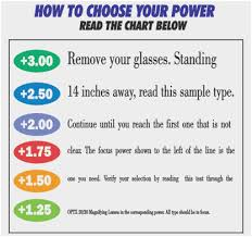 Spectacle To Contact Lens Conversion Chart