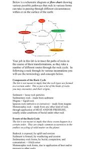Rock Flow Chart Solved Below Is A Schematic Diagram Or Flow Chart Showing