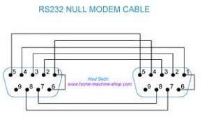 rs232 9 pin wiring diagram images db9 null modem wiring diagram db9 wiring diagram and