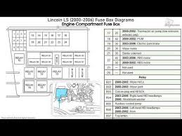 2000 Lincoln Continental Wiring Diagram 98 Lincoln Town Car Wiring Diagram