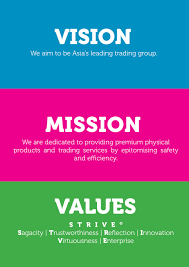 Org Design Guiding Principles Vision Mission And Values Guiding Principles Strategic