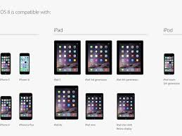How To Install Ios 8 Cnet