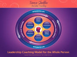 coaching model leadership coaching model for the whole person  teresa shaffer coaching model leadership coaching model for the whole person