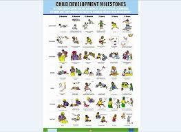 Pictures Images Of Developmental Milestones Campaign