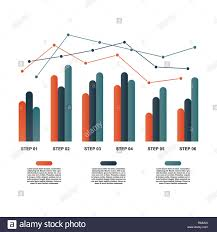 Cu Stock Chart Bar Chart Graph Diagram Statistical Business Infographic
