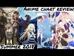 Summer 2018 Anime Chart Review Youtube